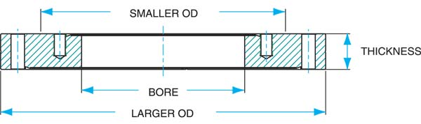 DATA | gallery_1 | Zero-Lenght_Reducer_Flanges_metric.jpg